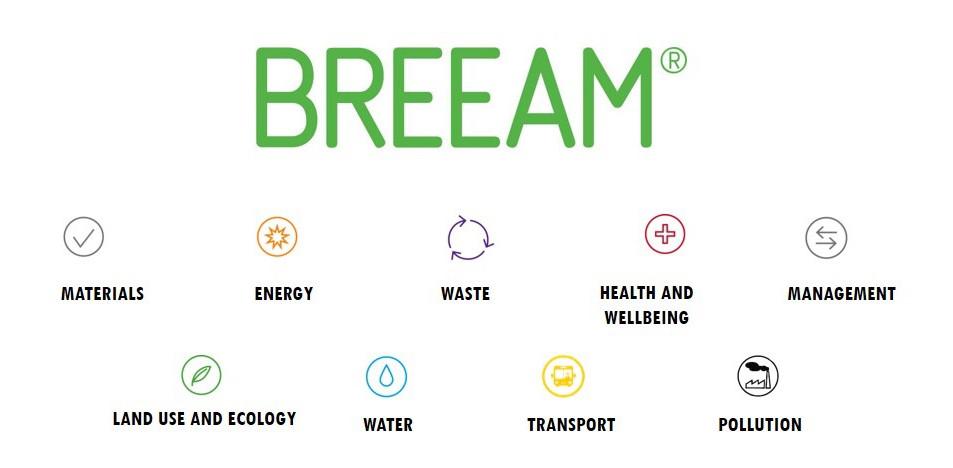 obtener certificado breeam